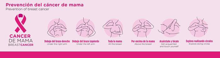 Prevención cáncer de mama